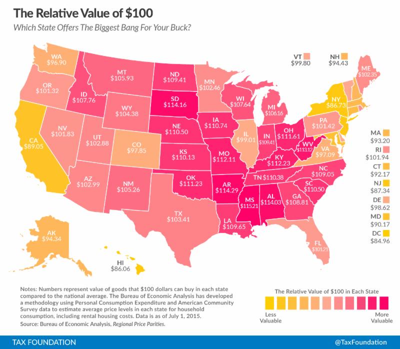 RelativeValueOf$100
